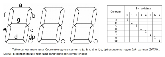 tablo7_data_579x200